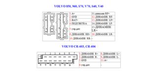 распиновка разъема блока управления двигателя B5252 автомобиля Вольво V70