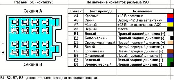 схема подключения магнитолы на мазда 3